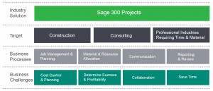 Projects_diagram